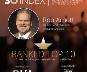 Rob Arnott of Research Affiliates